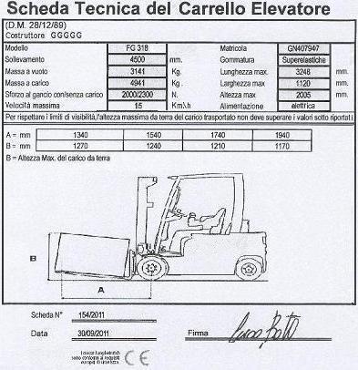 Esempio di scheda tecnica di carrello elevatore