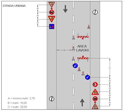Senso unico alternato a mezzo segnali su strada urbana