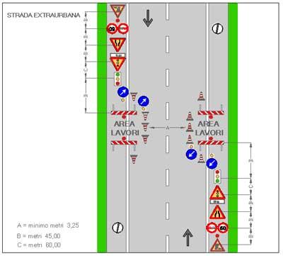 Senso unico alternato a mezzo semaforo su strada extraurbana