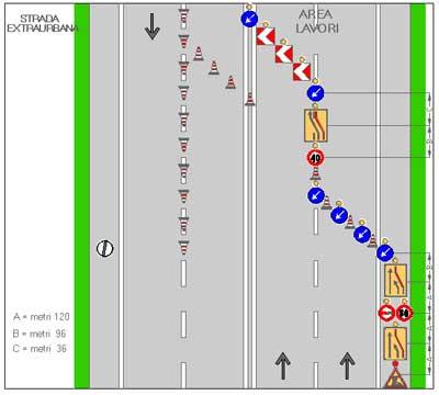 Cambio di carreggiata su strada a quattro corsie extraurbana