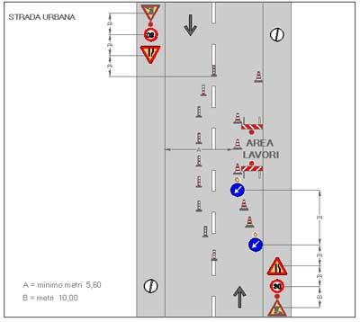 Spostamento del doppio senso su strada urbana