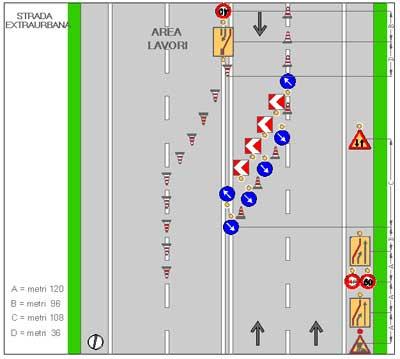 Restringimento di carreggiata su strada a quattro corsie extraurbana