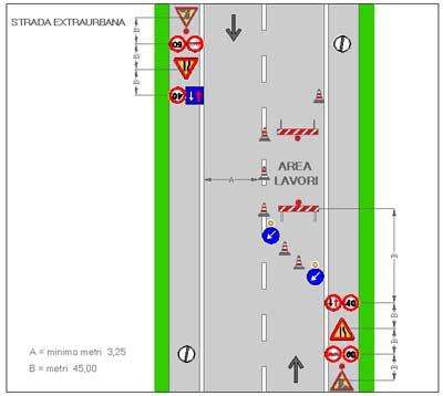 Senso unico alternato a mezzo segnali su strada extraurbana